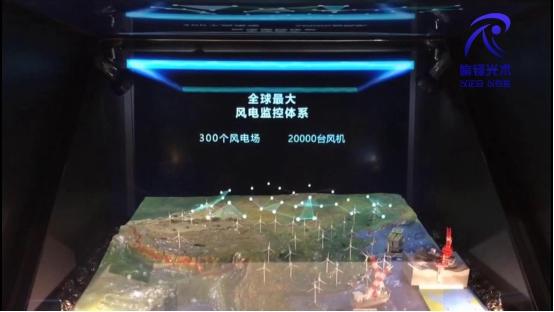 全息投影沙盘如何助力企业展示外在形象,深圳全息投影
